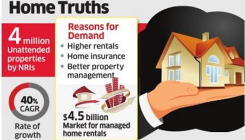 NRIs turn to startup expertise for better returns on homes – The Economic Times