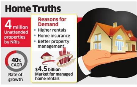 untitled-2 NRIs turn to startup expertise for better returns on homes - The Economic Times